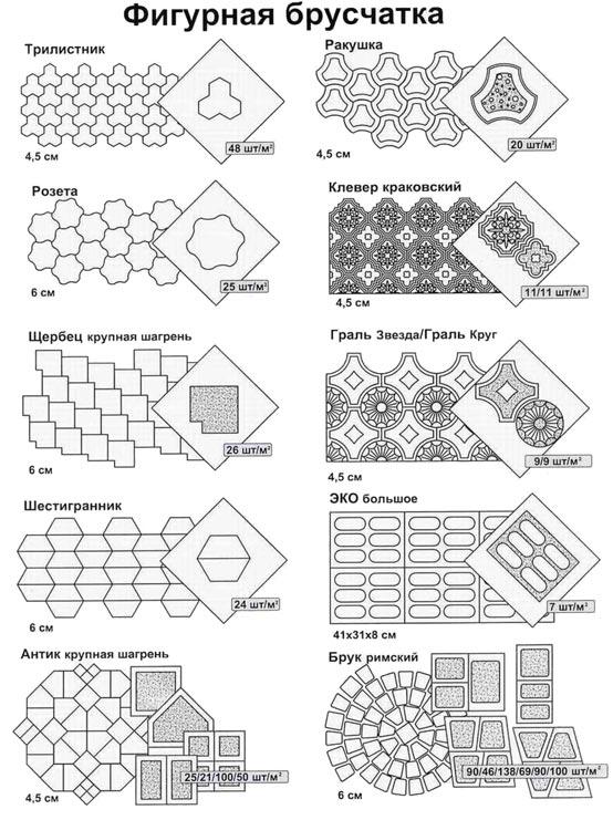 Формы для тротуарной плитки из дерева чертежи